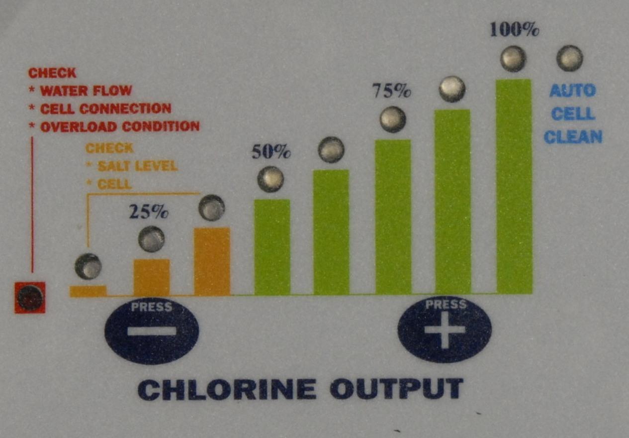Chlorinator Steuereinheit